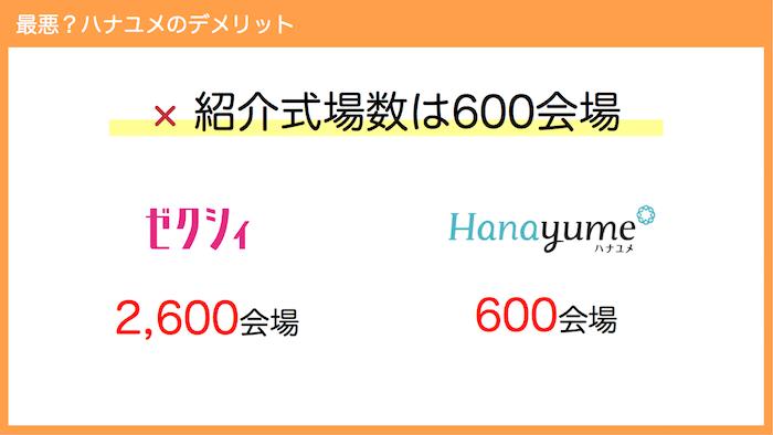 ハナユメ 式場数