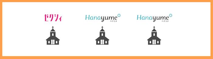 ゼクシィ ハナユメ 結婚式場